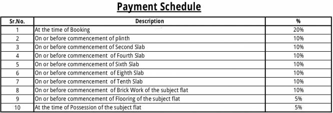 Pharande Woodsville Payment Plan