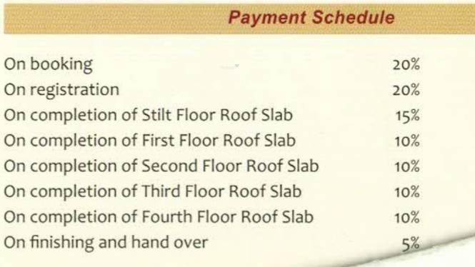 Agni Lakshmi Kripa Phase II Payment Plan