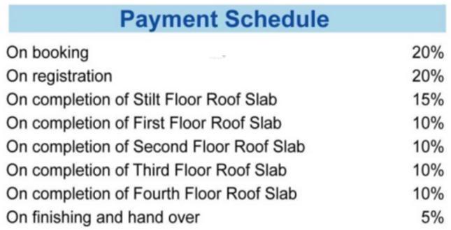 Agni Lakshya Kripa Payment Plan