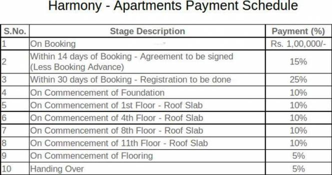 XS Harmony Payment Plan