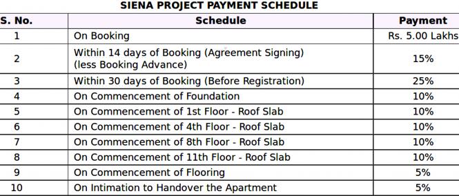 XS Siena Payment Plan