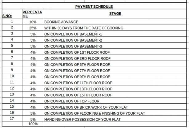Prince Courtyard Payment Plan