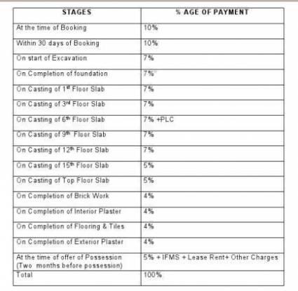 Gulshan Ikebana Payment Plan