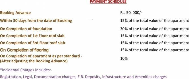 Arun Lathangi Payment Plan