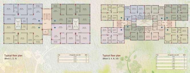 Rameswara Waterview Cluster Plan