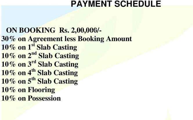 Rameswara Waterview Payment Plan