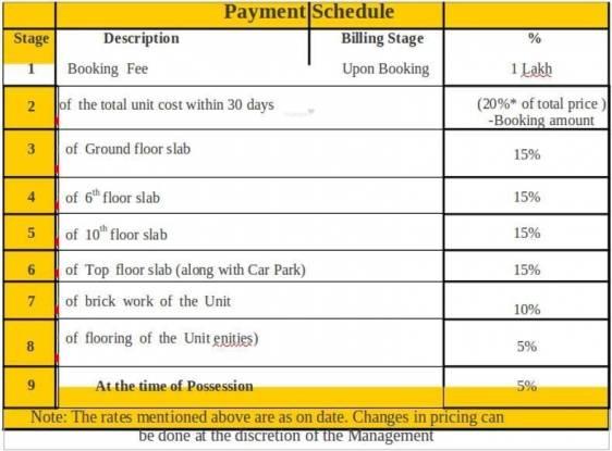 Prajay Megapolis Payment Plan