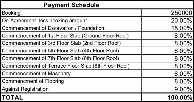ND Passion Elite Payment Plan