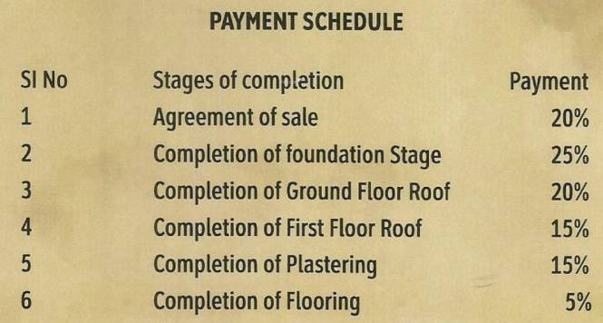 Artha Meadows Payment Plan