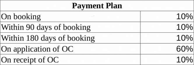 Raheja Aranya City Payment Plan
