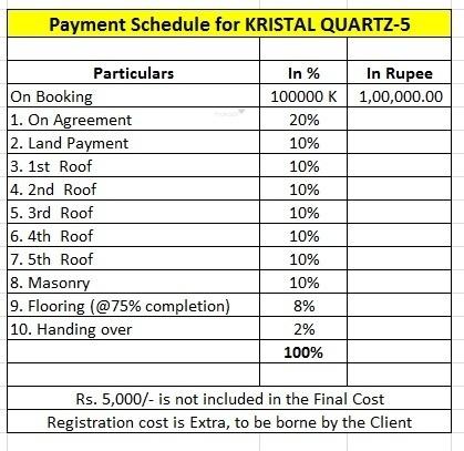 Kristal Quartz 5 Payment Plan