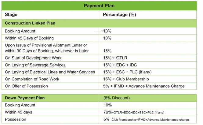 HDIL Imperial County Payment Plan