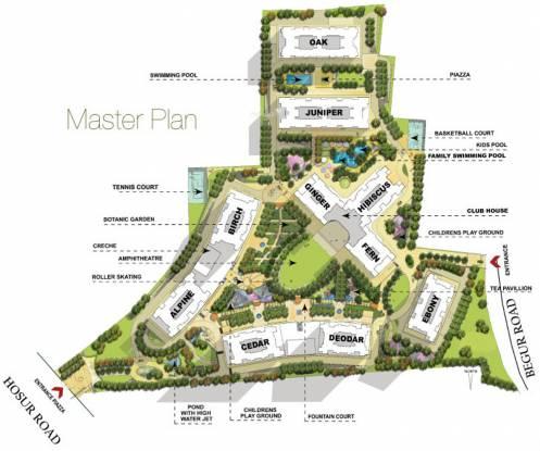 Salarpuria Sattva Greenage Master Plan