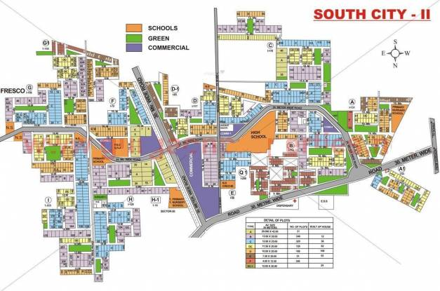 Unitech South City II Master Plan