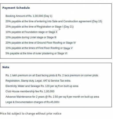Artha Grihasta Villas Payment Plan