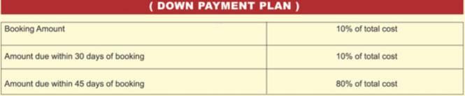 Mahagun Mahagunpuram Payment Plan