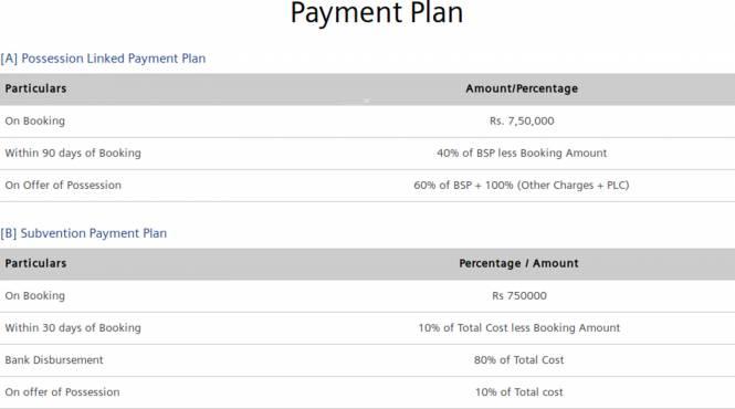 Supertech Araville Payment Plan