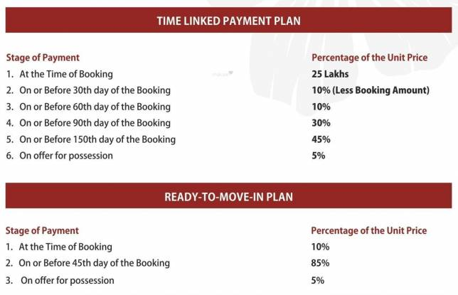 SS The Hibiscus Payment Plan