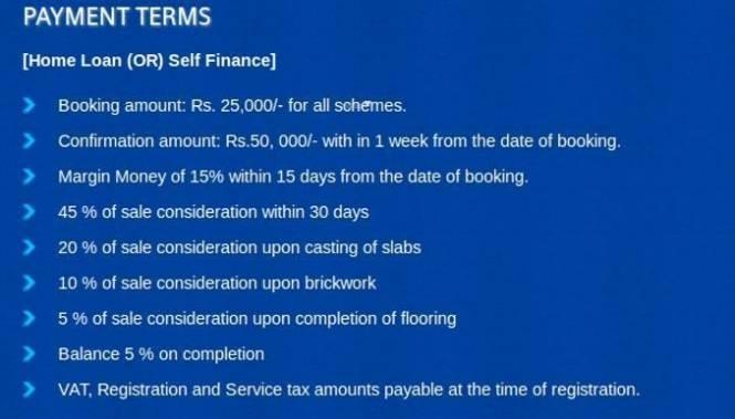 Modi Splendour Payment Plan