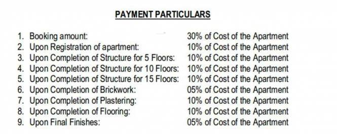 Jayabheri Orange County Payment Plan