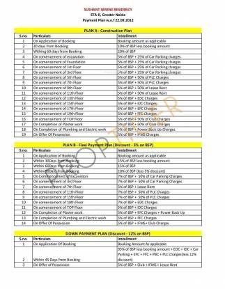 Ansal Sushant Serene Residency Payment Plan