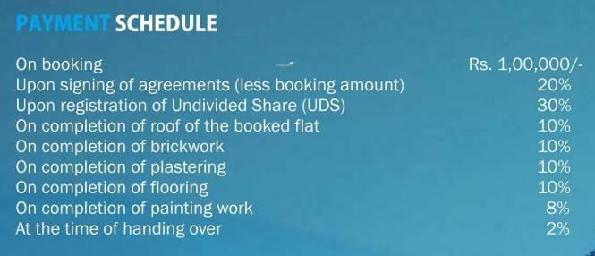 Anmol Abhinandhan Payment Plan