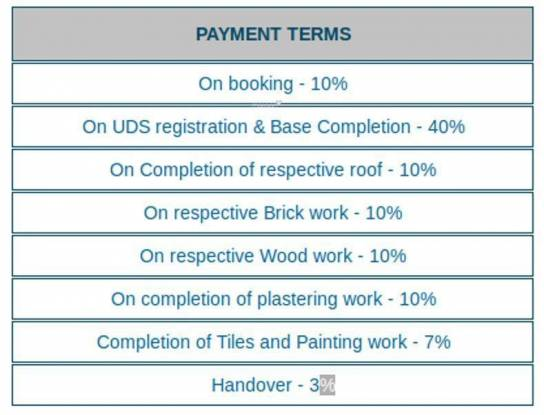 Majestic Kumarakom Payment Plan