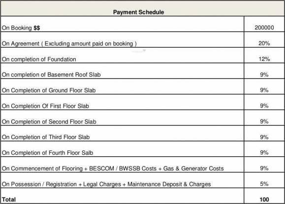Mythreyi Naimisha Payment Plan