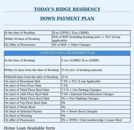 Today Homes Ridge Residency Payment Plan