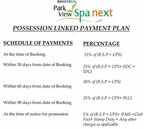 Bestech Park View Spa Next Payment Plan
