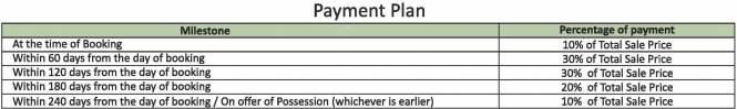 Sare Royal Greens Payment Plan