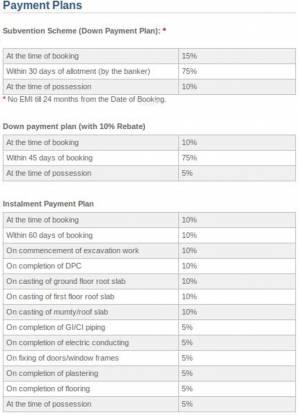 Ansal Florence Abode Payment Plan