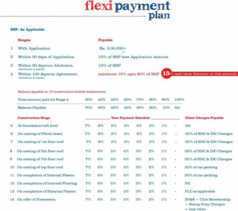 Spire Spire South Payment Plan