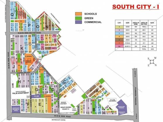 Unitech South City 1 Master Plan