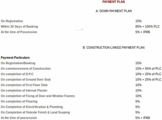 Ardee Platinum Independent Floors Payment Plan