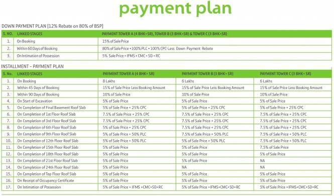 Conscient Heritage One Payment Plan