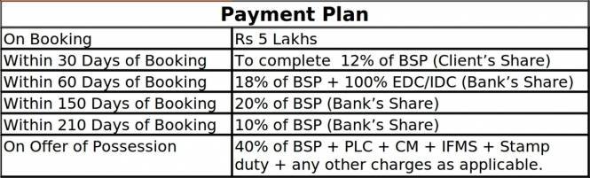 Satya The Hermitage Payment Plan