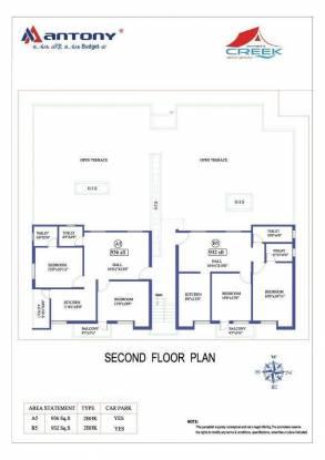Antony Creek Cluster Plan