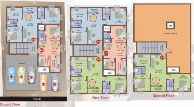 Hi Ajitha Cluster Plan