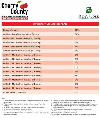 ABA Cherry County Payment Plan