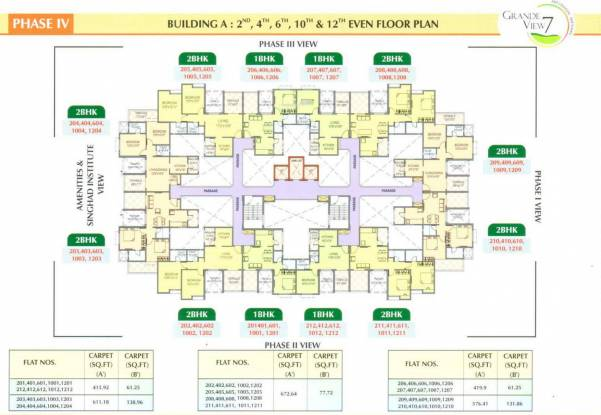 Chirag Grande View 7 Cluster Plan