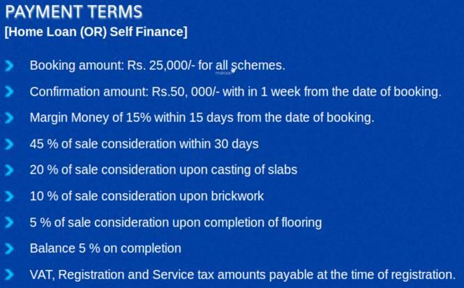 Modi Sunshine Park Payment Plan