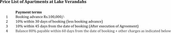 Hiranandani Lake Verandahs Payment Plan