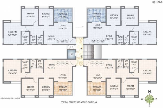 Amit Astonia Cluster Plan