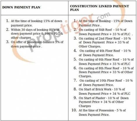 Nitishree Aura Abode Payment Plan