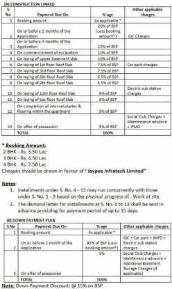 Jaypee Klassic Payment Plan