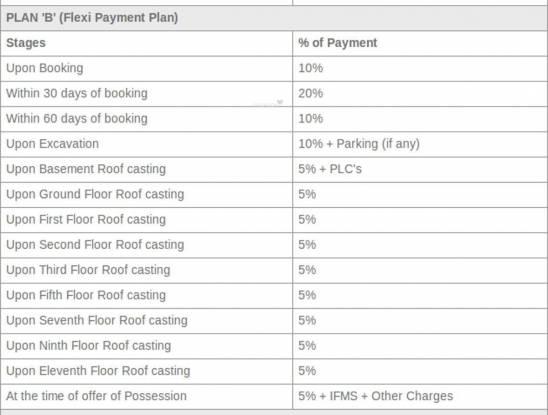 Express Zenith Payment Plan