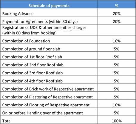 Landmark Tivoli Payment Plan