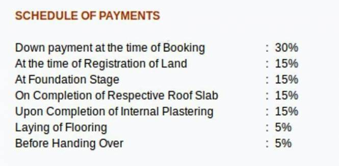 Navin Subhamangala Payment Plan