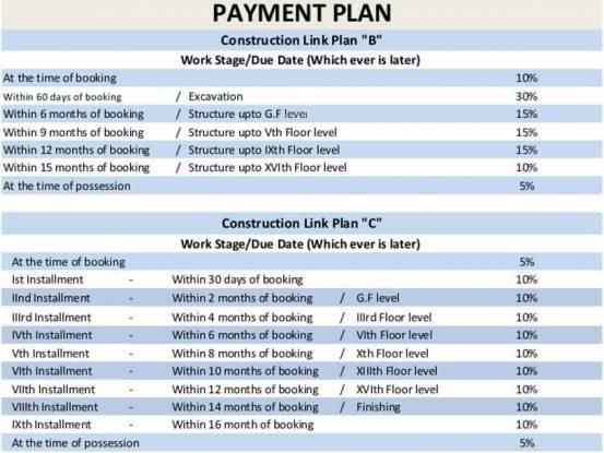 AIG AIG Park Avenue Payment Plan